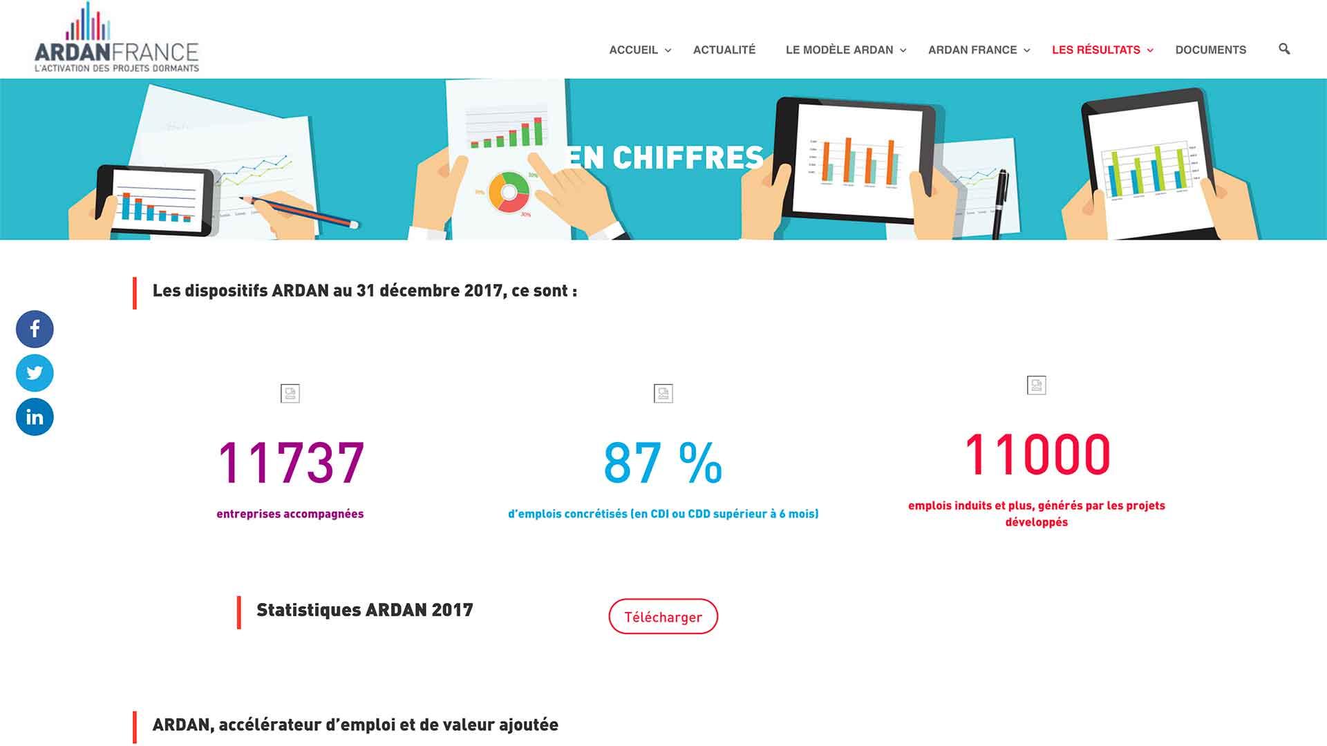 Ardan-France-Chiffres